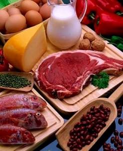Pronaći završne proizvode glikolizacije u hrani